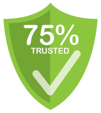 75% Trusted