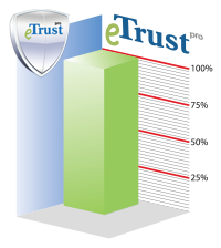 100% Trusted